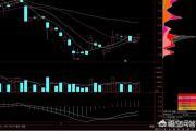 筹码分布图应用图解教程:怎样才能分析股票的筹码分布,怎么看得出来呢?